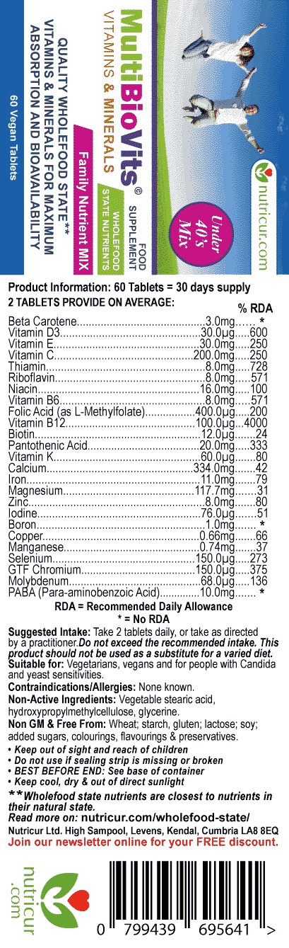 Ingredients in the MultiBioVits Under 40